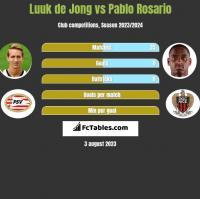 Luuk de Jong vs Pablo Rosario h2h player stats
