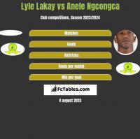 Lyle Lakay vs Anele Ngcongca h2h player stats
