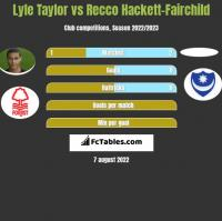 Lyle Taylor vs Recco Hackett-Fairchild h2h player stats