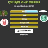 Lyle Taylor vs Jan Zamburek h2h player stats