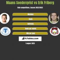 Maans Soederqvist vs Erik Friberg h2h player stats