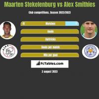 Maarten Stekelenburg vs Alex Smithies h2h player stats