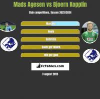Mads Agesen vs Bjoern Kopplin h2h player stats