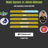 Mads Agesen vs Jakob Ahlmann h2h player stats