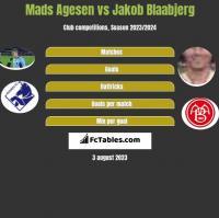 Mads Agesen vs Jakob Blaabjerg h2h player stats