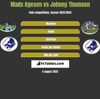 Mads Agesen vs Johnny Thomsen h2h player stats
