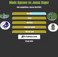 Mads Agesen vs Jonas Bager h2h player stats