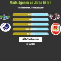Mads Agesen vs Jores Okore h2h player stats
