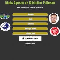 Mads Agesen vs Kristoffer Pallesen h2h player stats