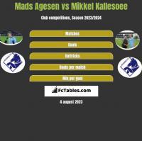 Mads Agesen vs Mikkel Kallesoee h2h player stats