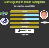 Mads Agesen vs Tobias Damsgaard h2h player stats