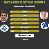 Mads Albaek vs Christian Jakobsen h2h player stats