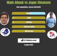 Mads Albaek vs Jeppe Simonsen h2h player stats