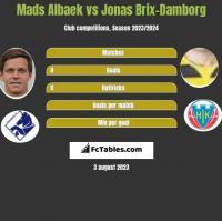 Mads Albaek vs Jonas Brix-Damborg h2h player stats
