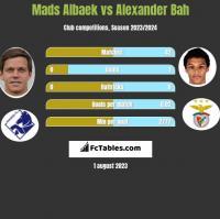 Mads Albaek vs Alexander Bah h2h player stats