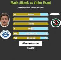 Mads Albaek vs Victor Ekani h2h player stats