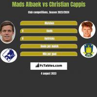 Mads Albaek vs Christian Cappis h2h player stats