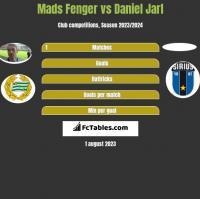 Mads Fenger vs Daniel Jarl h2h player stats