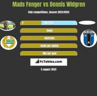 Mads Fenger vs Dennis Widgren h2h player stats