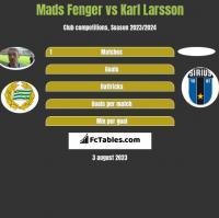 Mads Fenger vs Karl Larsson h2h player stats