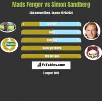 Mads Fenger vs Simon Sandberg h2h player stats