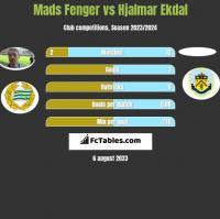 Mads Fenger vs Hjalmar Ekdal h2h player stats