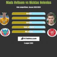 Mads Hvilsom vs Nicklas Helenius h2h player stats
