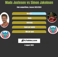 Mads Justesen vs Simon Jakobsen h2h player stats