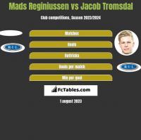 Mads Reginiussen vs Jacob Tromsdal h2h player stats