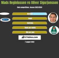 Mads Reginiussen vs Oliver Sigurjonsson h2h player stats