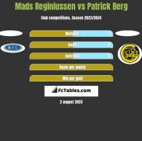 Mads Reginiussen vs Patrick Berg h2h player stats