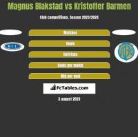 Magnus Blakstad vs Kristoffer Barmen h2h player stats