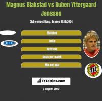 Magnus Blakstad vs Ruben Yttergaard Jenssen h2h player stats