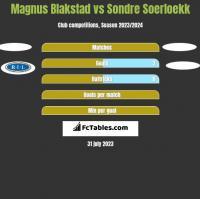 Magnus Blakstad vs Sondre Soerloekk h2h player stats