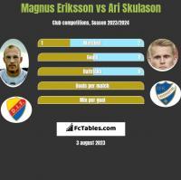 Magnus Eriksson vs Ari Skulason h2h player stats