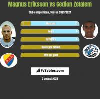 Magnus Eriksson vs Gedion Zelalem h2h player stats