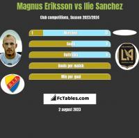 Magnus Eriksson vs Ilie Sanchez h2h player stats