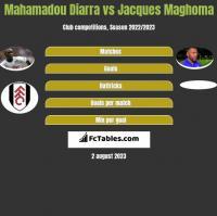 Mahamadou Diarra vs Jacques Maghoma h2h player stats