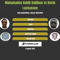 Mahamadou Habib Habibou vs Kevin Luckassen h2h player stats
