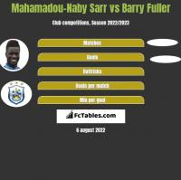 Mahamadou-Naby Sarr vs Barry Fuller h2h player stats