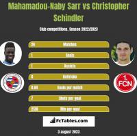 Mahamadou-Naby Sarr vs Christopher Schindler h2h player stats