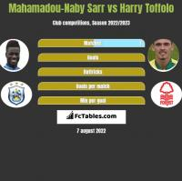 Mahamadou-Naby Sarr vs Harry Toffolo h2h player stats