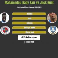Mahamadou-Naby Sarr vs Jack Hunt h2h player stats