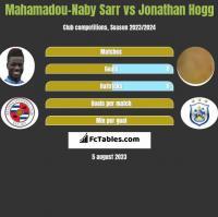 Mahamadou-Naby Sarr vs Jonathan Hogg h2h player stats