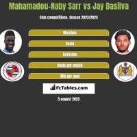 Mahamadou-Naby Sarr vs Jay Dasilva h2h player stats