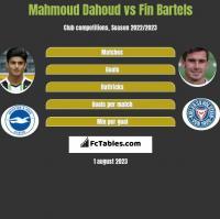 Mahmoud Dahoud vs Fin Bartels h2h player stats