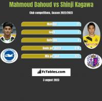 Mahmoud Dahoud vs Shinji Kagawa h2h player stats