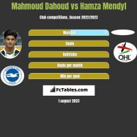 Mahmoud Dahoud vs Hamza Mendyl h2h player stats