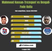 Mahmoud Hassan-Trezeguet vs Bengali-Fode Koita h2h player stats