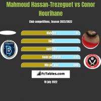 Mahmoud Hassan-Trezeguet vs Conor Hourihane h2h player stats